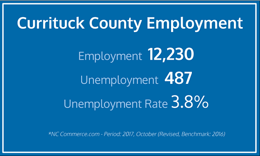CCED Employment2.png