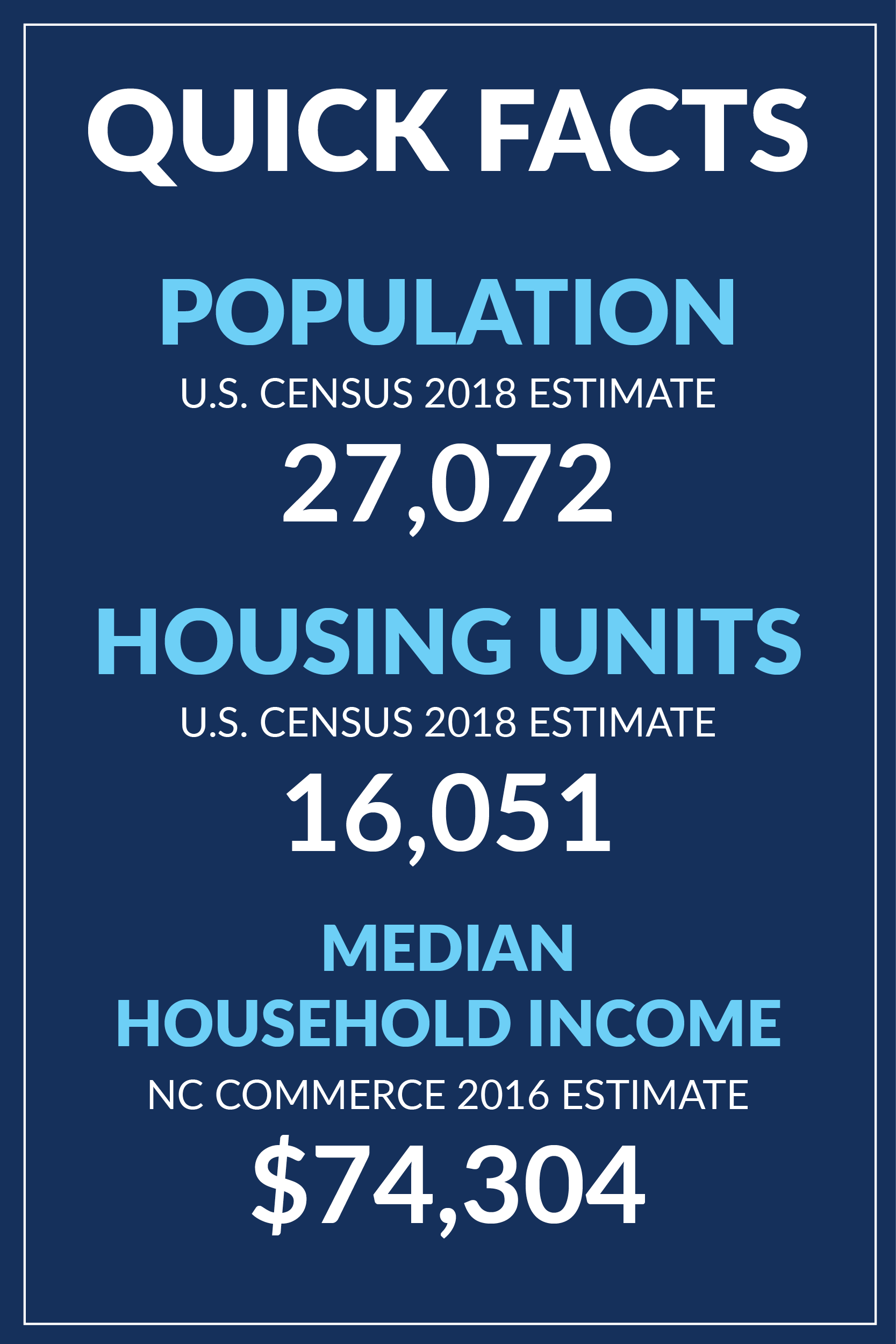 CCED QUICK FACTS - 6-2019