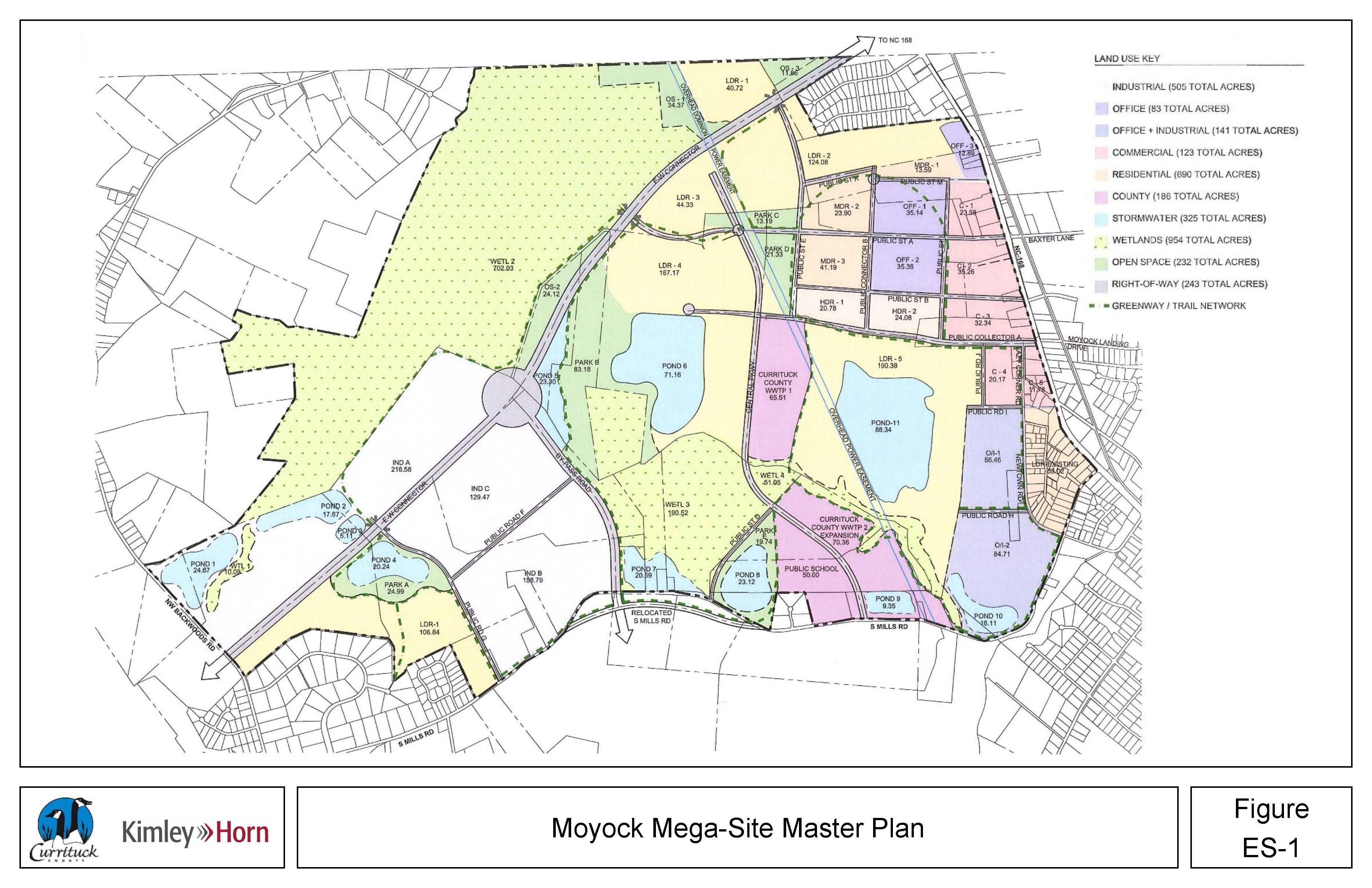 Moyock-Megasite-Master-Plan.jpg