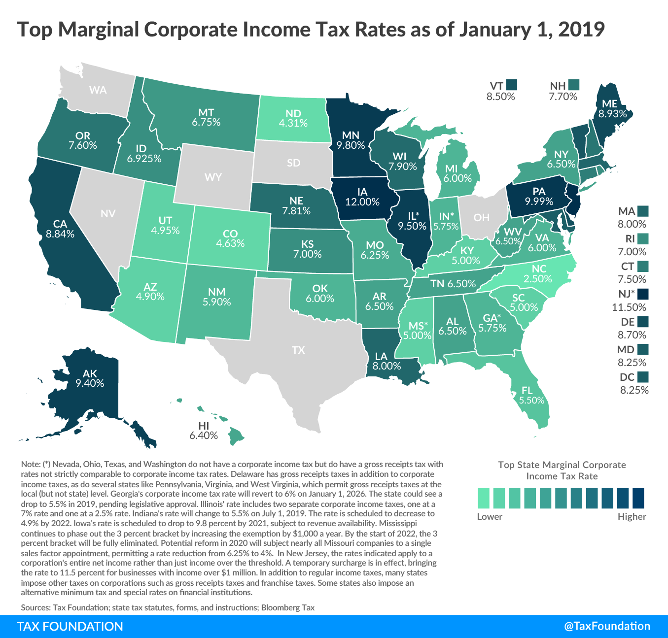 North Carolina Tops List of Lowest Corporate Tax Rates in U.S. for 2019