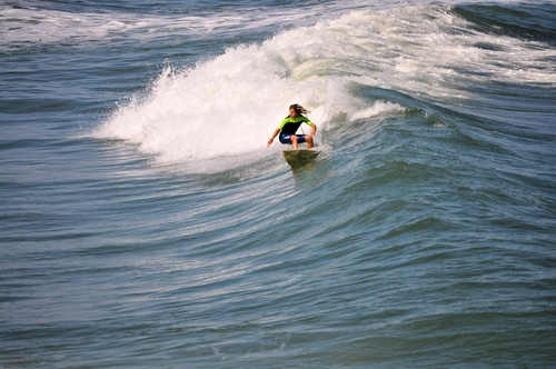 Outer Banks Surf Report - Think Currituck